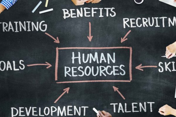 Scope of Human Resources